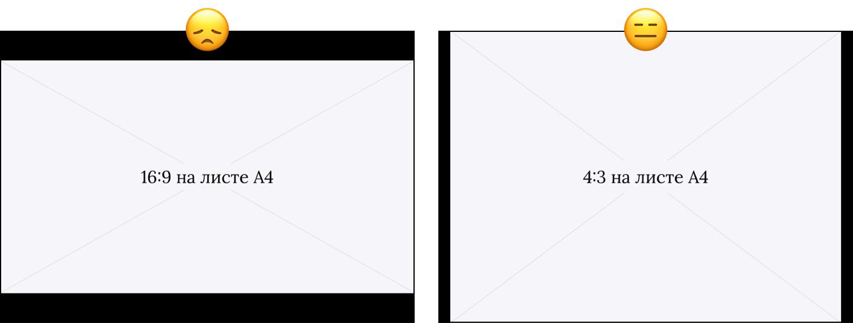 Форматы на листе А4