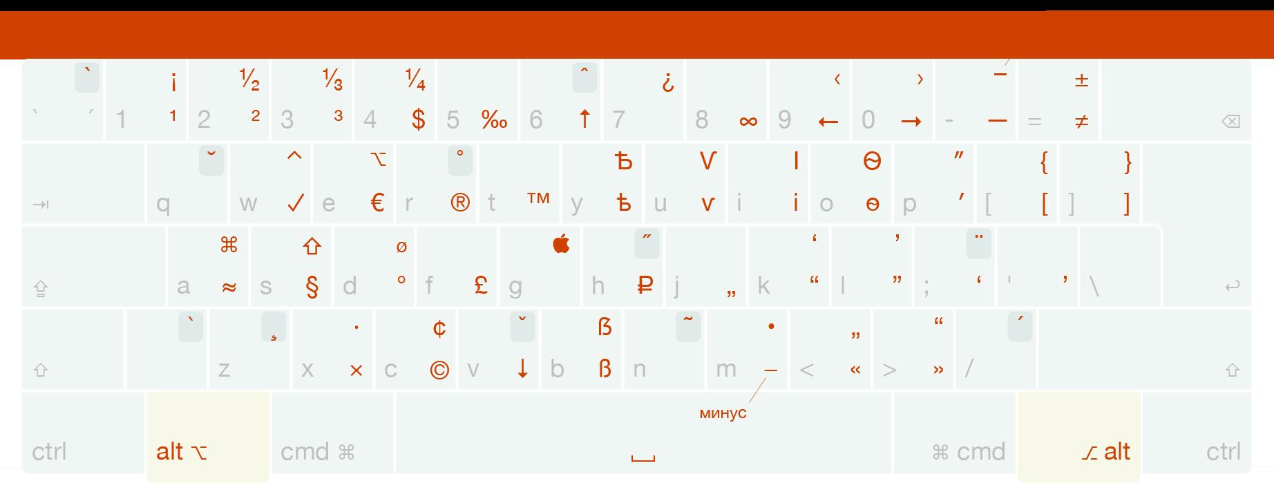 Типографическая раскладка Ильи Бирмана