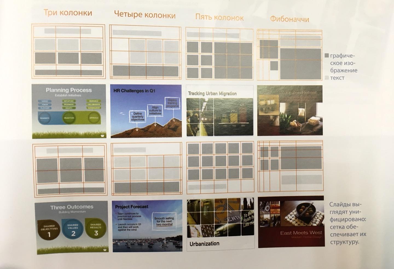 Примеры сеток в презентациях
