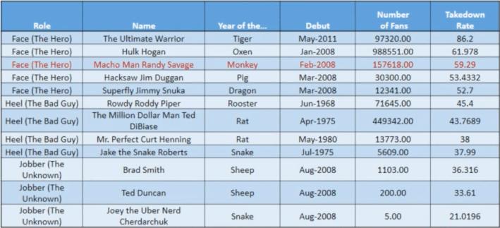 Таблица до